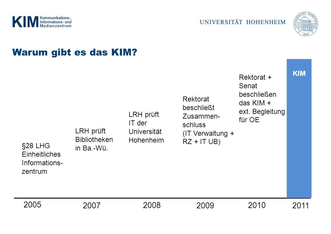 Warum gibt es das KIM.2005 2008 2007 2009 2010 LRH prüft Bibliotheken in Ba.-Wü.