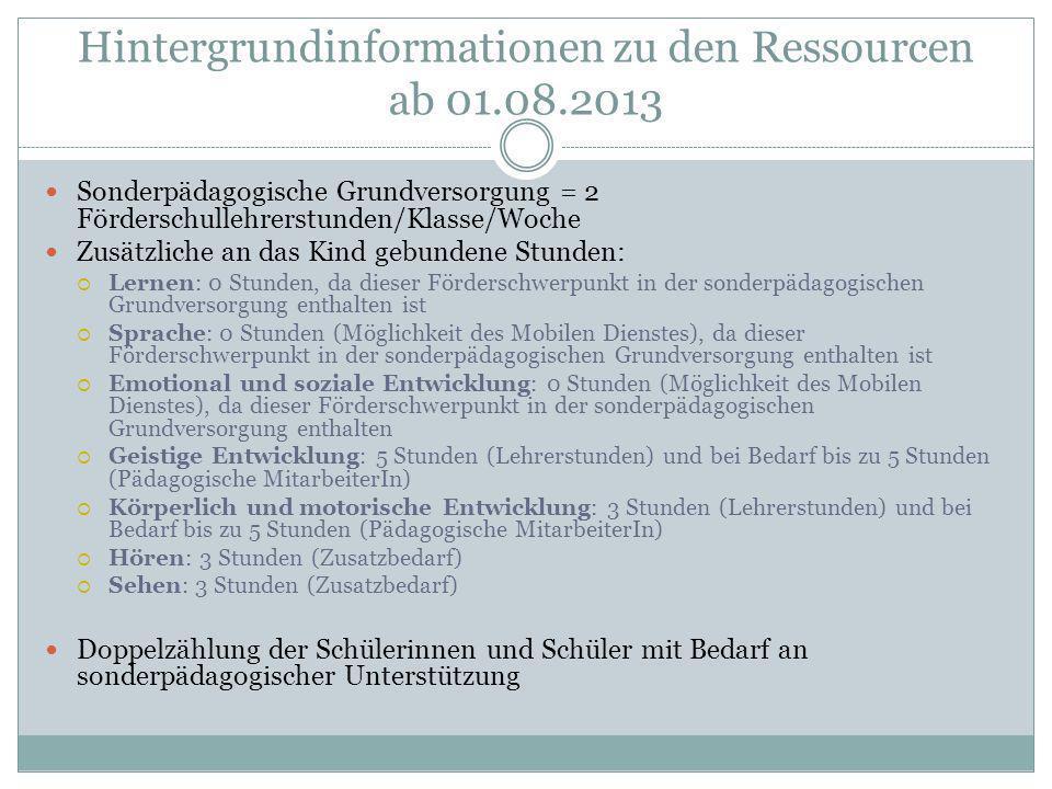 Hintergrundinformationen zu den Ressourcen ab 01.08.2013 Sonderpädagogische Grundversorgung = 2 Förderschullehrerstunden/Klasse/Woche Zusätzliche an d