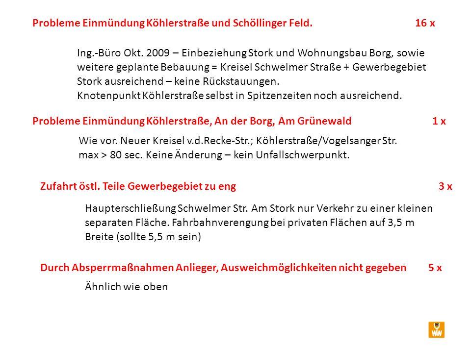 Probleme Einmündung Köhlerstraße und Schöllinger Feld. 16 x Ing.-Büro Okt. 2009 – Einbeziehung Stork und Wohnungsbau Borg, sowie weitere geplante Beba