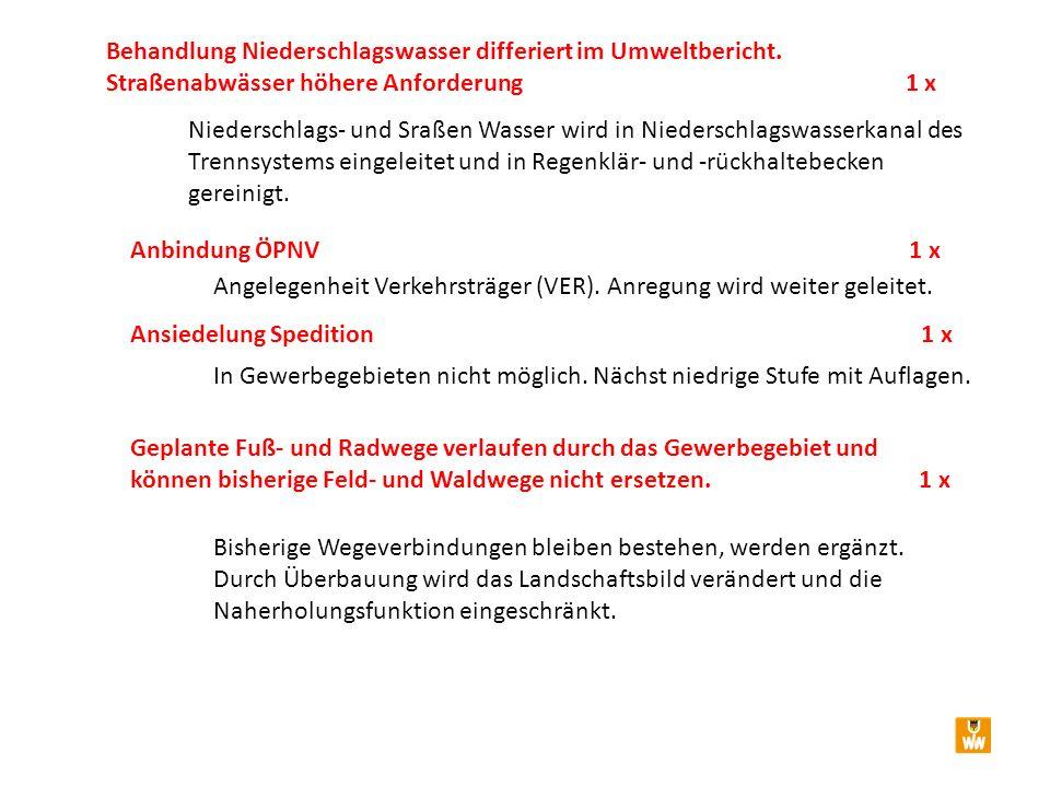 Behandlung Niederschlagswasser differiert im Umweltbericht. Straßenabwässer höhere Anforderung 1 x Niederschlags- und Sraßen Wasser wird in Niederschl