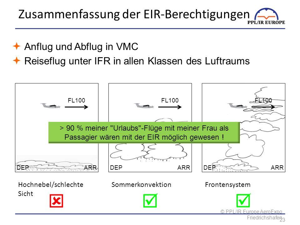 © PPL/IR Europe AeroExpo Friedrichshafen Zusammenfassung der EIR-Berechtigungen Hochnebel/schlechte Sicht SommerkonvektionFrontensystem DEP ARR FL100 DEP ARR FL100 DEP ARR FL100 Anflug und Abflug in VMC Reiseflug unter IFR in allen Klassen des Luftraums 23 > 90 % meiner Urlaubs -Flüge mit meiner Frau als Passagier wären mit der EIR möglich gewesen !