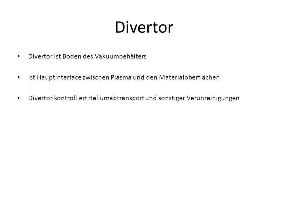Divertor ist Boden des Vakuumbehälters Ist Hauptinterface zwischen Plasma und den Materialoberflächen Divertor kontrolliert Heliumabtransport und sons