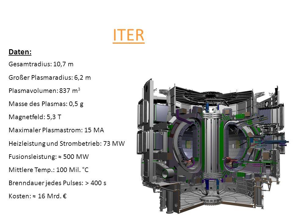 Daten: Gesamtradius: 10,7 m Großer Plasmaradius: 6,2 m Plasmavolumen: 837 m 3 Masse des Plasmas: 0,5 g Magnetfeld: 5,3 T Maximaler Plasmastrom: 15 MA