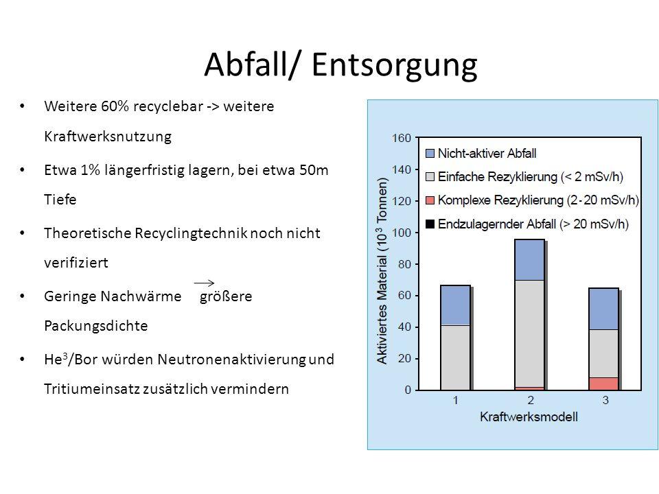 Abfall/ Entsorgung Weitere 60% recyclebar -> weitere Kraftwerksnutzung Etwa 1% längerfristig lagern, bei etwa 50m Tiefe Theoretische Recyclingtechnik