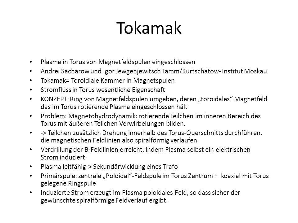Tokamak Plasma in Torus von Magnetfeldspulen eingeschlossen Andrei Sacharow und Igor Jewgenjewitsch Tamm/Kurtschatow- Institut Moskau Tokamak= Toroidi