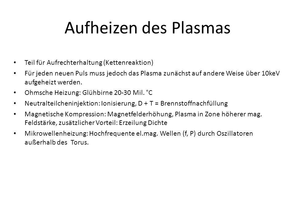 Aufheizen des Plasmas Teil für Aufrechterhaltung (Kettenreaktion) Für jeden neuen Puls muss jedoch das Plasma zunächst auf andere Weise über 10keV auf