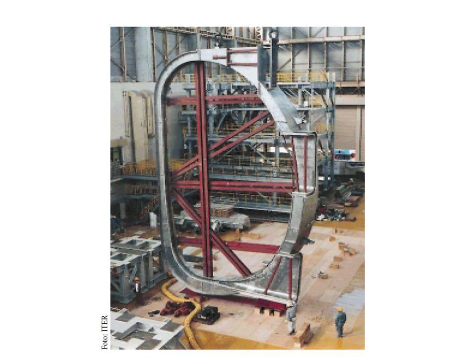 Tokamak Plasma in Torus von Magnetfeldspulen eingeschlossen Andrei Sacharow und Igor Jewgenjewitsch Tamm/Kurtschatow- Institut Moskau Tokamak= Toroidiale Kammer in Magnetspulen Stromfluss in Torus wesentliche Eigenschaft KONZEPT: Ring von Magnetfeldspulen umgeben, deren toroidales Magnetfeld das im Torus rotierende Plasma eingeschlossen hält Problem: Magnetohydrodynamik: rotierende Teilchen im inneren Bereich des Torus mit äußeren Teilchen Verwirbelungen bilden.
