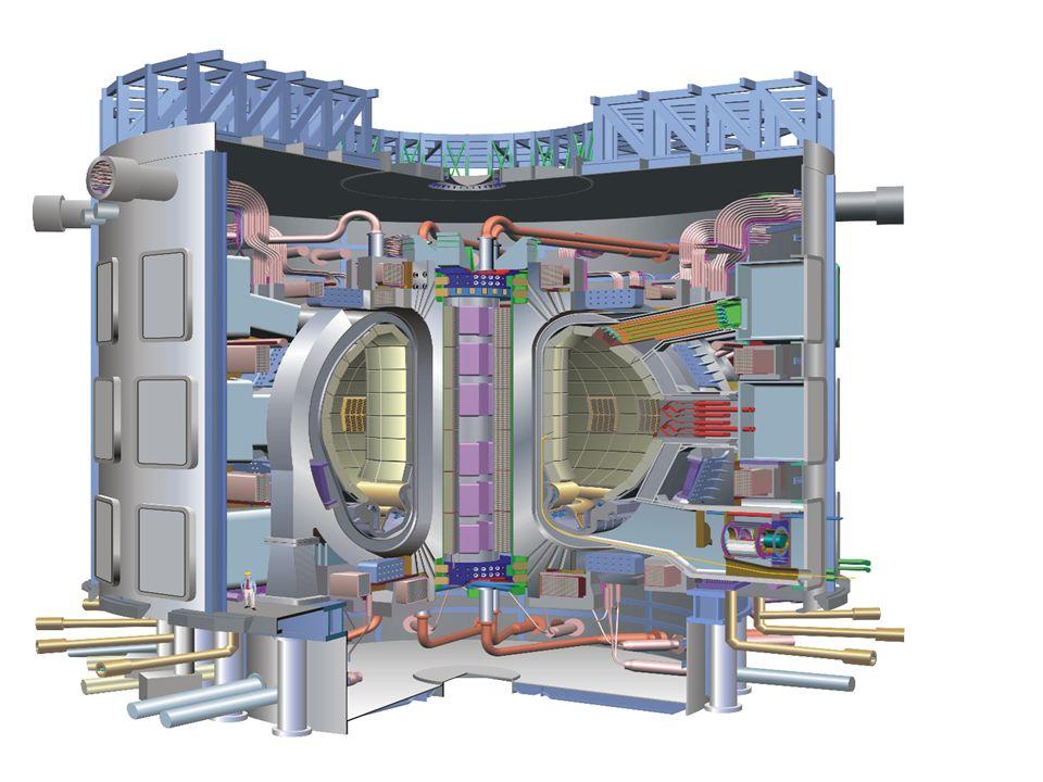 Plasmagefäß Ultrahochvakuum: 10 -8 Millibar Hohe Beanspruchung durch Druck magnetischer Kräfte, die durch lokal induzierte Ströme hervorgerufen werden.