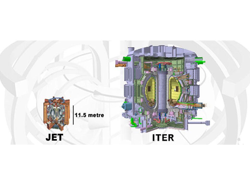 Aufheizen des Plasmas Teil für Aufrechterhaltung (Kettenreaktion) Für jeden neuen Puls muss jedoch das Plasma zunächst auf andere Weise über 10keV aufgeheizt werden.