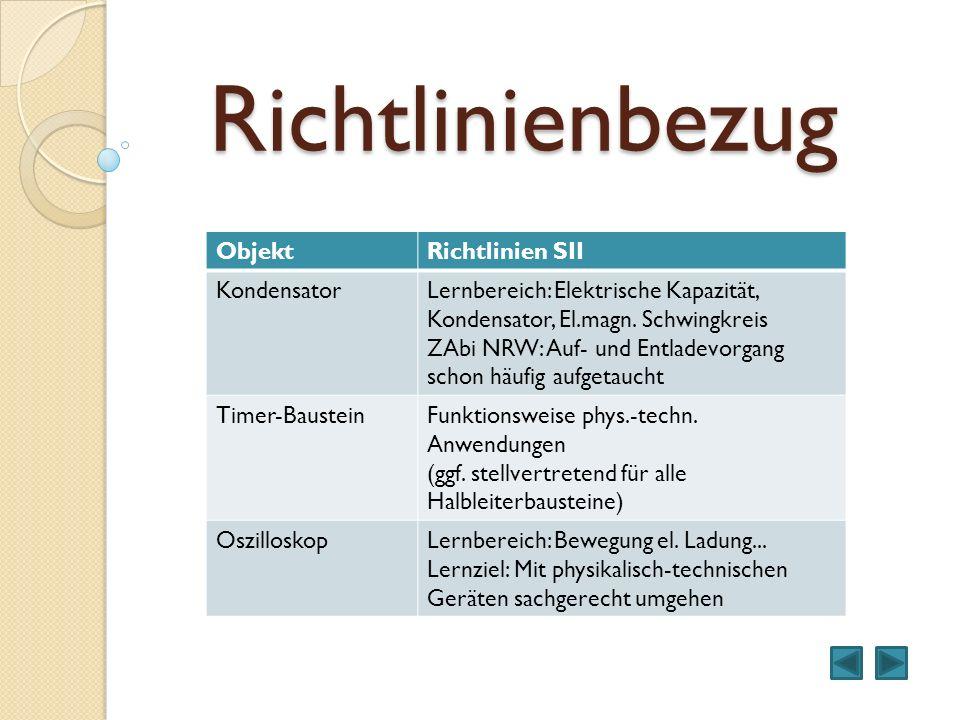 Richtlinienbezug ObjektRichtlinien SII KondensatorLernbereich: Elektrische Kapazität, Kondensator, El.magn. Schwingkreis ZAbi NRW: Auf- und Entladevor