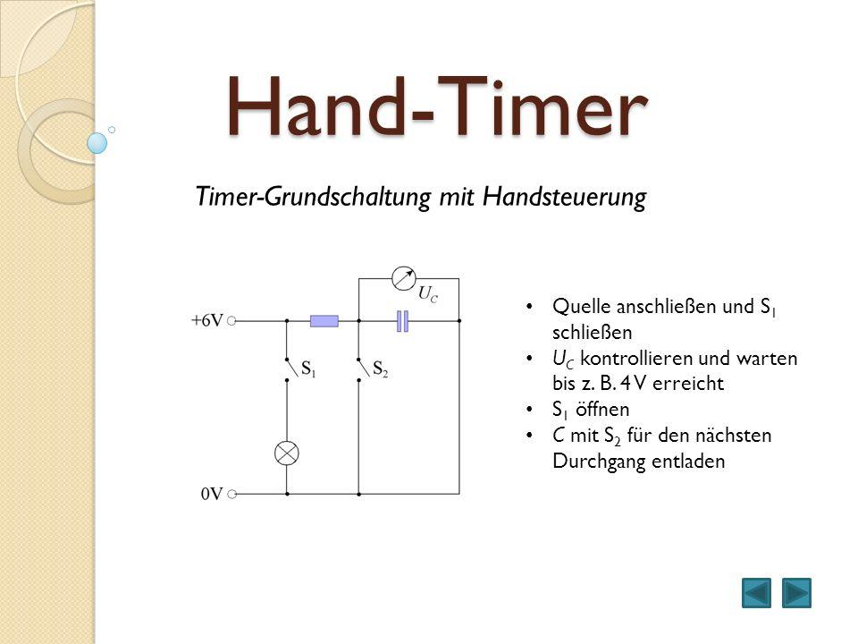 Timer555 WENNDANN wird Set betätigt wirdS 1 geschlossen S 2 offen Reset betätigt wird S 1 offen S 2 geschlossen U K > 2/3 U Bat S 1 offen S 2 geschlossen Timer-Grundschaltung mit elektronischer Steuerung Schaltermodell
