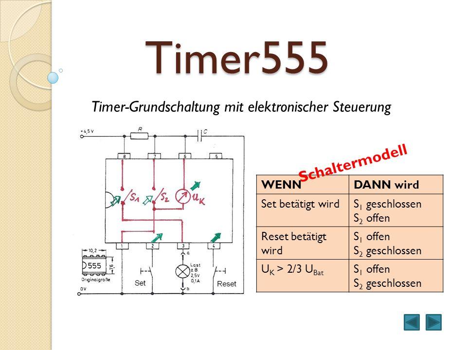 Timer555 WENNDANN wird Set betätigt wirdS 1 geschlossen S 2 offen Reset betätigt wird S 1 offen S 2 geschlossen U K > 2/3 U Bat S 1 offen S 2 geschlos