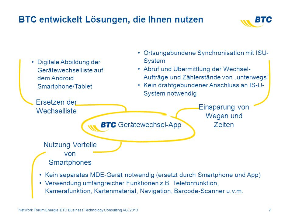 8NetWork Forum Energie, BTC Business Technology Consulting AG, 2013 Funktionen