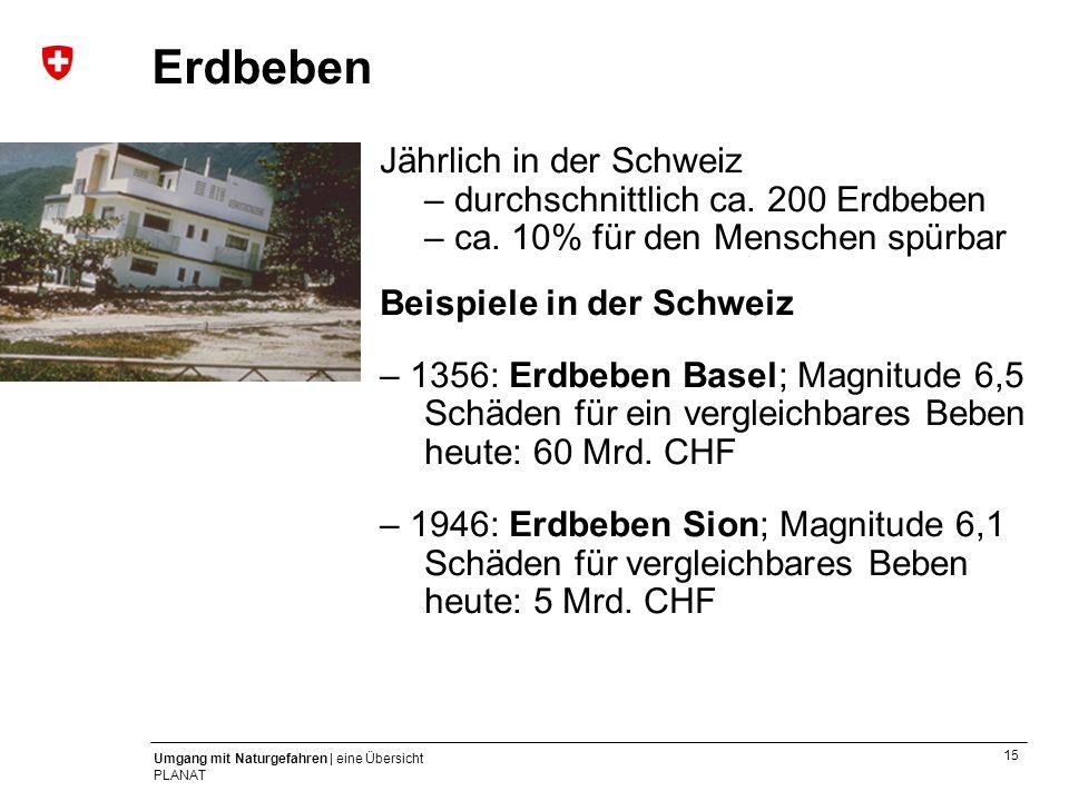 15 Umgang mit Naturgefahren | eine Übersicht PLANAT Jährlich in der Schweiz – durchschnittlich ca. 200 Erdbeben – ca. 10% für den Menschen spürbar Bei