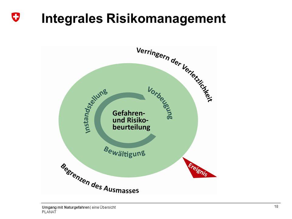 18 Umgang mit Naturgefahren | eine Übersicht PLANAT Integrales Risikomanagement
