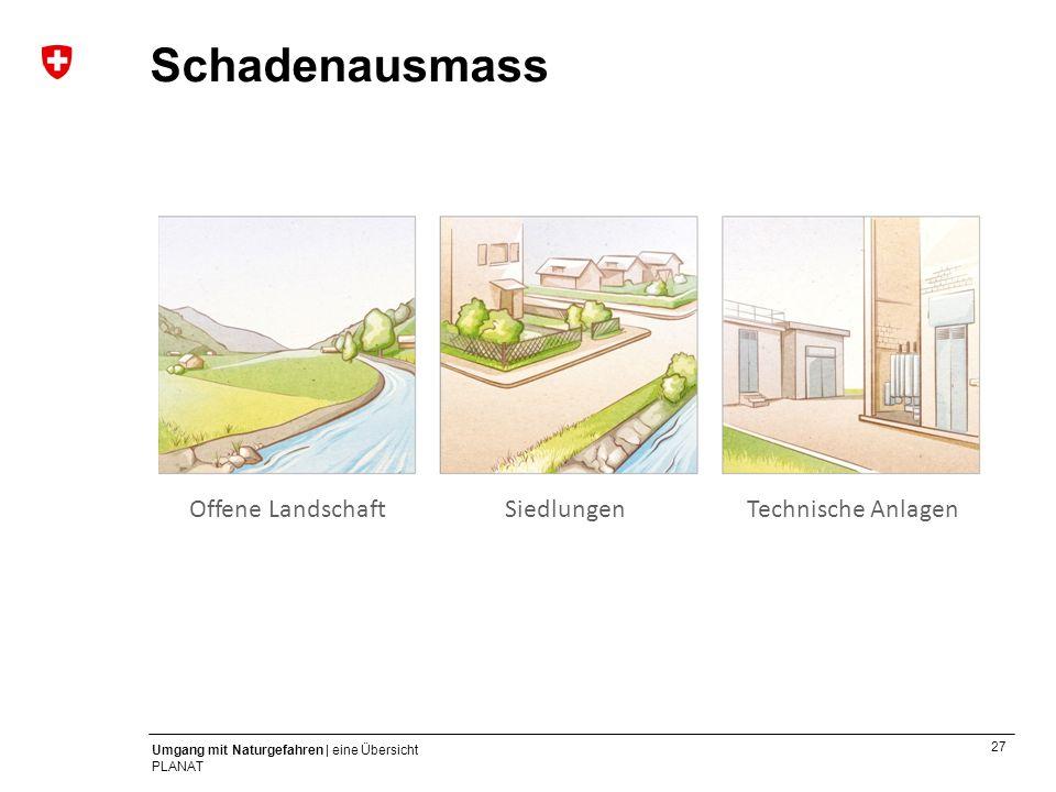 27 Umgang mit Naturgefahren | eine Übersicht PLANAT Schadenausmass Offene LandschaftSiedlungenTechnische Anlagen