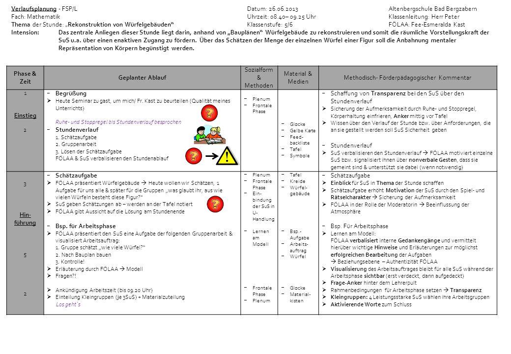 Phase & Zeit Geplanter Ablauf Sozialform & Methoden Material & Medien Methodisch- Förderpädagogischer Kommentar 1 Einstieg 2 Begrüßung Heute Seminar z
