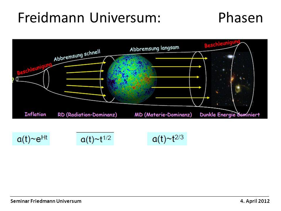 Freidmann Universum: Phasen Seminar Friedmann Universum 4. April 2012