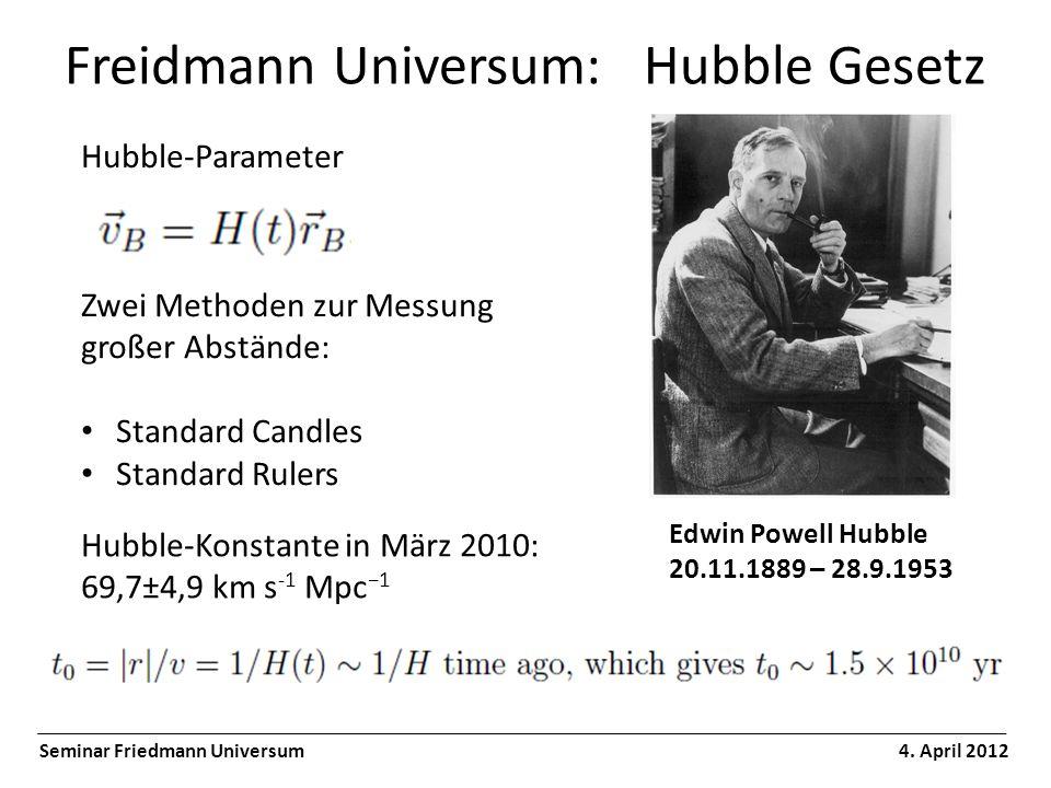Freidmann Universum: Hubble Gesetz Seminar Friedmann Universum 4. April 2012