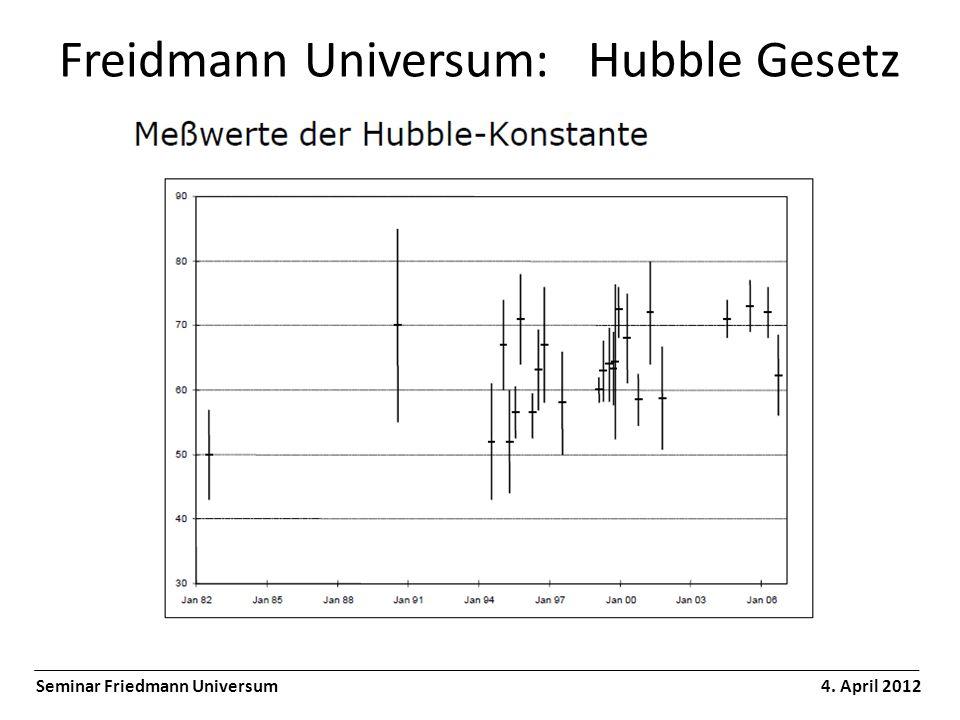 Freidmann Universum: Hubble Gesetz Seminar Friedmann Universum 4. April 2012 3-Dimensional: