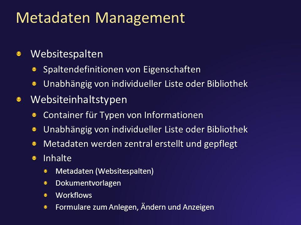 Metadaten Management Websitespalten Spaltendefinitionen von Eigenschaften Unabhängig von individueller Liste oder Bibliothek Websiteinhaltstypen Container für Typen von Informationen Unabhängig von individueller Liste oder Bibliothek Metadaten werden zentral erstellt und gepflegt Inhalte Metadaten (Websitespalten) DokumentvorlagenWorkflows Formulare zum Anlegen, Ändern und Anzeigen