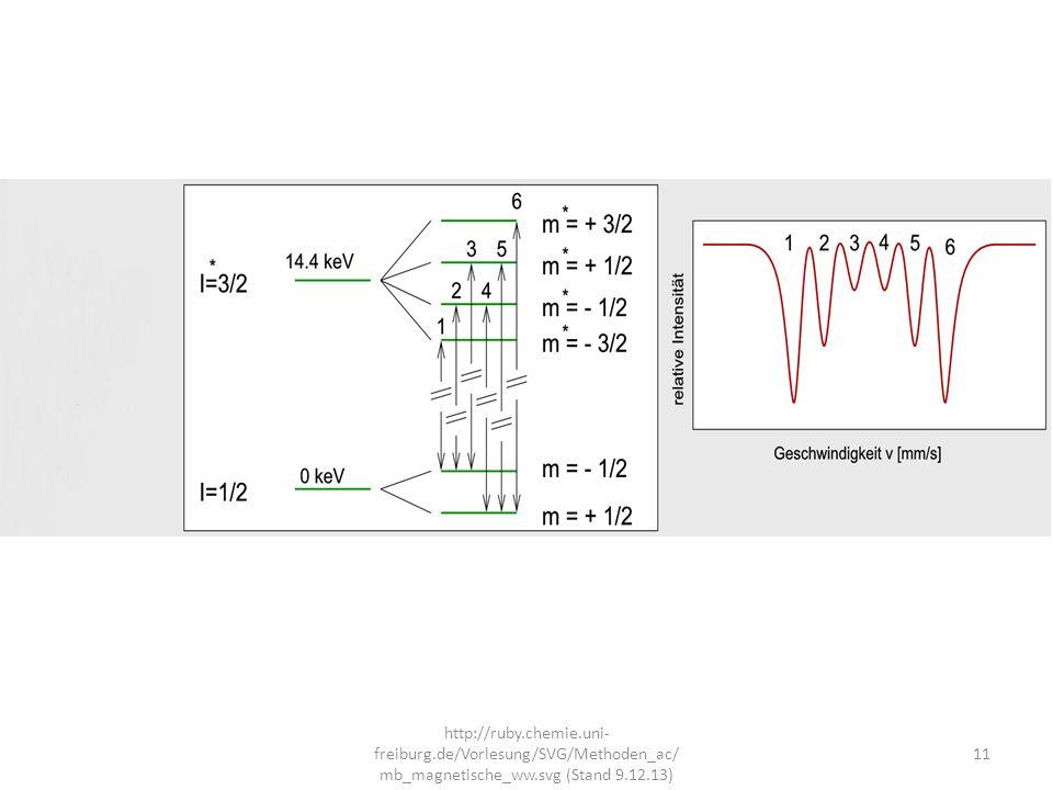 Elektrische Quadrupolaufspaltung Elektrisches Quadrupolmoment Q des Kerns zeigt die Abweichung von der Kugelgestalt Elektronenladung im Kern sind unterschiedlich verteilt Unterschiedliche Orientierungsquantenzahlen, woraus Änderungen der Energien folgt 12
