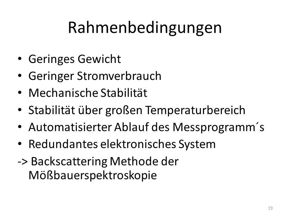 Aufbau MIMOS 2 Mößbauer Antrieb Mößbauerquelle Detektorsystem 20 http://phobos.chemie.uni- mainz.de/Fotos/Publikationen/kleintud980 3b.gif (Stand 9.12.13)