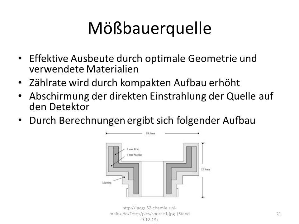 Mößbauer Antrieb Funktionsweise eines Doppellautsprechers IST-Wert der Geschwindigkeit wird durch eine Spule abgegriffen und über einen Regelverstärker auf das Soll Signal rückgekoppelt http://iacgu32.chemie.uni- mainz.de/mimos.php?ln=d 22