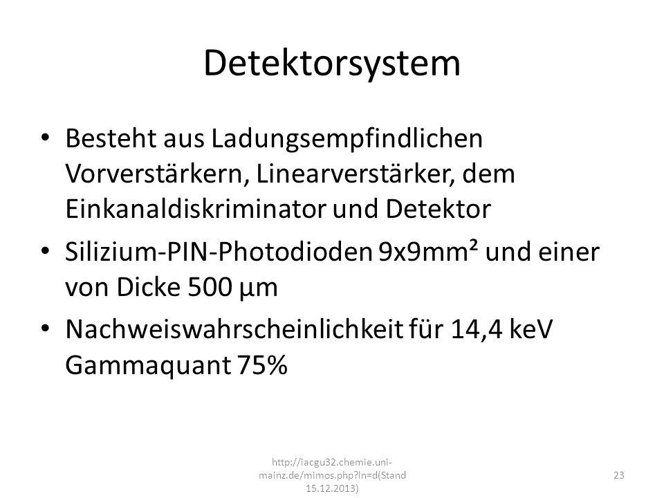 http://iacgu32.chemie.uni- mainz.de/merpics/merasoil.jpg (Stand 10.12.13) 24