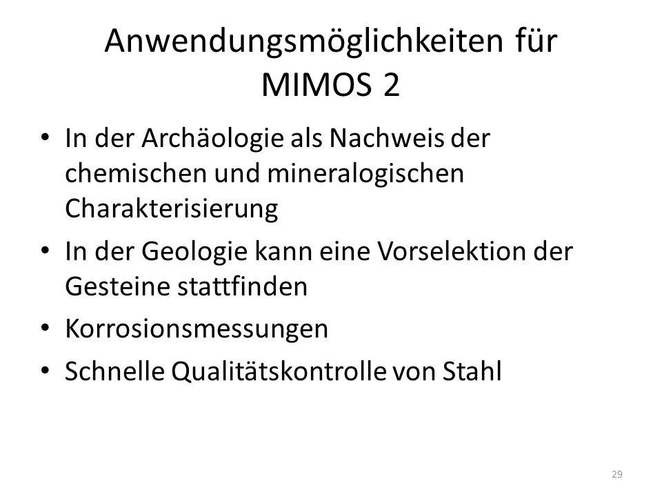 Quellen Naumer, Hans und Heller,Wolfgang(1997).Untersuchungsmethoden in der Chemie, Einführung in die moderne Analytik.