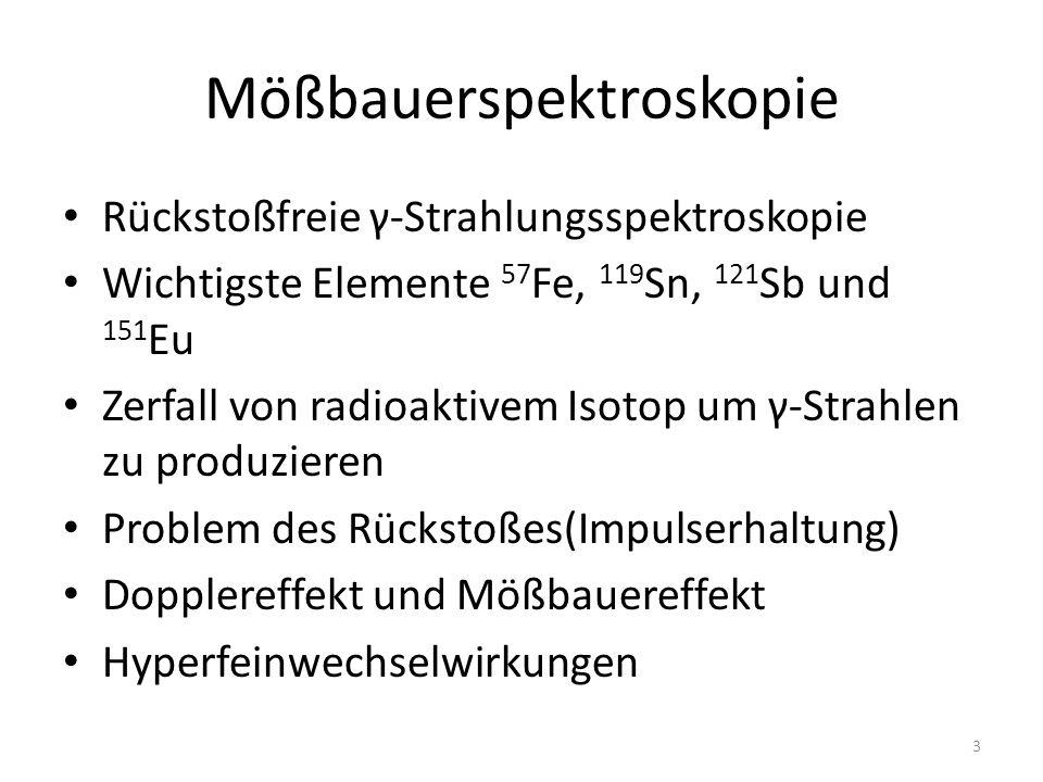 4 http://titan.minpet.unibas.ch/minpet/vorle sungen.cdc/analyt/mossbauer/mofigur07.g if (Stand 12.12.13)