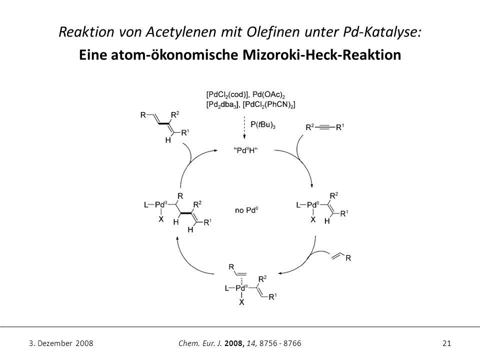 21Chem. Eur. J. 2008, 14, 8756 - 87663. Dezember 2008 Reaktion von Acetylenen mit Olefinen unter Pd-Katalyse: Eine atom-ökonomische Mizoroki-Heck-Reak