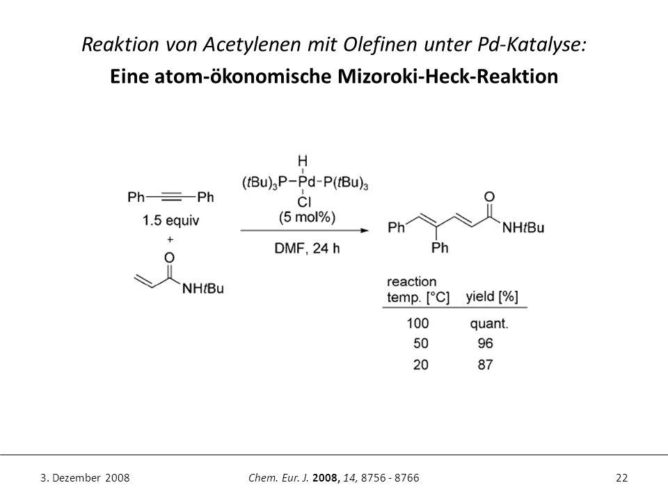 22Chem. Eur. J. 2008, 14, 8756 - 87663. Dezember 2008 Reaktion von Acetylenen mit Olefinen unter Pd-Katalyse: Eine atom-ökonomische Mizoroki-Heck-Reak