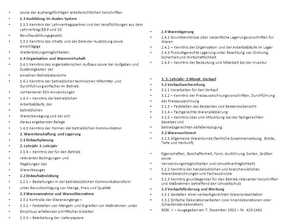 sowie der aushangpflichtigen arbeitsrechtlichen Vorschriften 1.3 Ausbildung im dualen System 1.3.1 Kenntnis der Lehrvertragspartner und der Verpflichtungen aus dem Lehrvertrag (§§ 9 und 10 Berufsausbildungsgesetz) 1.3.2 Kenntnis des Inhalts und der Ziele der Ausbildung sowie einschlägige Weiterbildungsmöglichkeiten 1.4 Organisation und Warenwirtschaft 1.4.1 Kenntnis des organisatorischen Aufbaus sowie der Aufgaben und Zuständigkeiten der einzelnen Betriebsbereiche 1.4.2 Kenntnis der betrieblichen technischen Hilfsmittel und Durchführung einfacher im Betrieb vorhandener EDV-Anwendungen 1.4.3 – Kenntnis der betrieblichen Arbeitsabläufe, der betrieblichen Warenbewegung und der sich daraus ergebenden Belege 1.4.5 Kenntnis der Formen der betrieblichen Kommunikation 2.