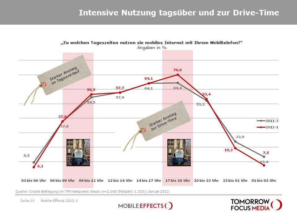 Seite 10 Zu welchen Tageszeiten nutzen sie mobiles Internet mit Ihrem Mobiltelefon? Angaben in % Intensive Nutzung tagsüber und zur Drive-Time Mobile