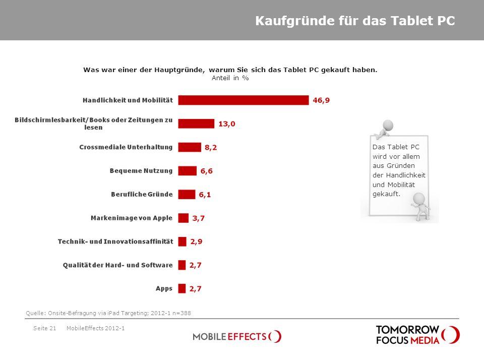 Kaufgründe für das Tablet PC Was war einer der Hauptgründe, warum Sie sich das Tablet PC gekauft haben. Anteil in % Seite 21MobileEffects 2012-1 Quell