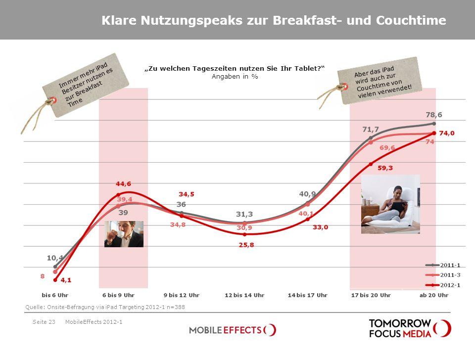 Seite 23 Klare Nutzungspeaks zur Breakfast- und Couchtime Zu welchen Tageszeiten nutzen Sie Ihr Tablet? Angaben in % MobileEffects 2012-1 Quelle: Onsi