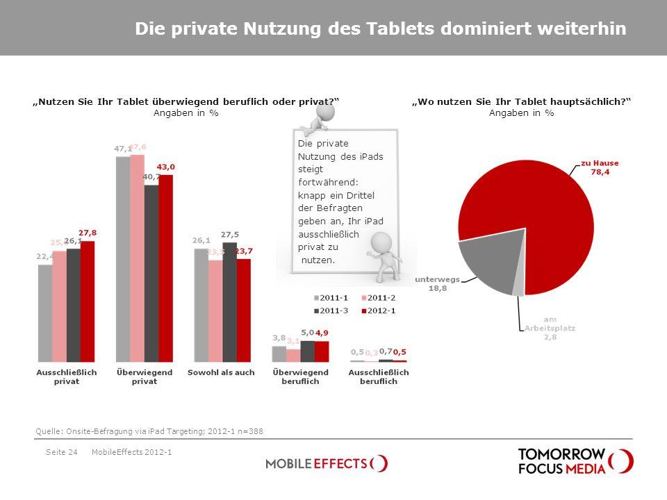 Seite 24 Die private Nutzung des Tablets dominiert weiterhin Nutzen Sie Ihr Tablet überwiegend beruflich oder privat? Angaben in % Wo nutzen Sie Ihr T