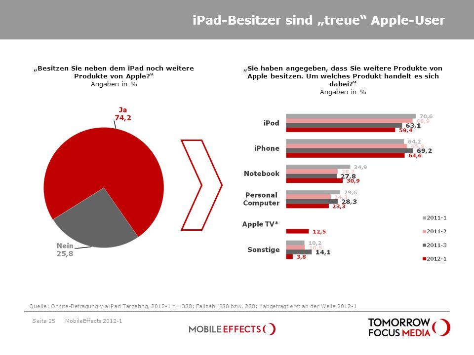 Seite 25 iPad-Besitzer sind treue Apple-User Besitzen Sie neben dem iPad noch weitere Produkte von Apple? Angaben in % Sie haben angegeben, dass Sie w