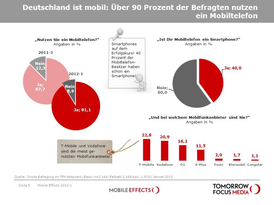 Seite 5 Nutzen Sie ein Mobiltelefon? Angaben in % Quelle: Onsite Befragung im TFM Netzwerk; Basis: n=2.168 (Fallzahl 2.168 bzw. 1.974); Januar 2012 De