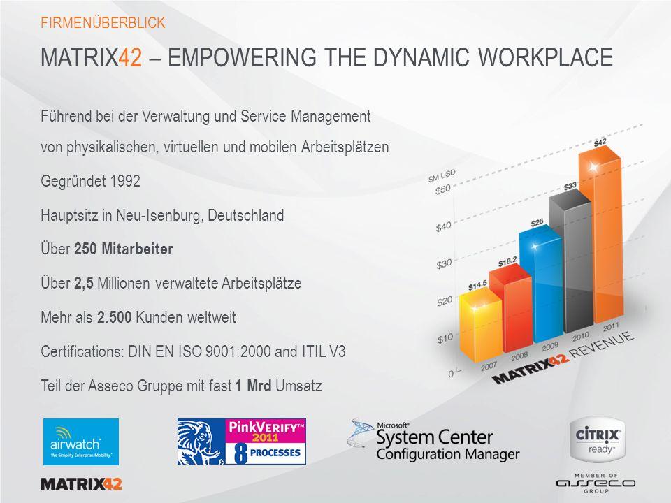 MATRIX42 – EMPOWERING THE DYNAMIC WORKPLACE Führend bei der Verwaltung und Service Management von physikalischen, virtuellen und mobilen Arbeitsplätzen Gegründet 1992 Hauptsitz in Neu-Isenburg, Deutschland Über 250 Mitarbeiter Über 2,5 Millionen verwaltete Arbeitsplätze Mehr als 2.500 Kunden weltweit Certifications: DIN EN ISO 9001:2000 and ITIL V3 Teil der Asseco Gruppe mit fast 1 Mrd Umsatz FIRMENÜBERBLICK