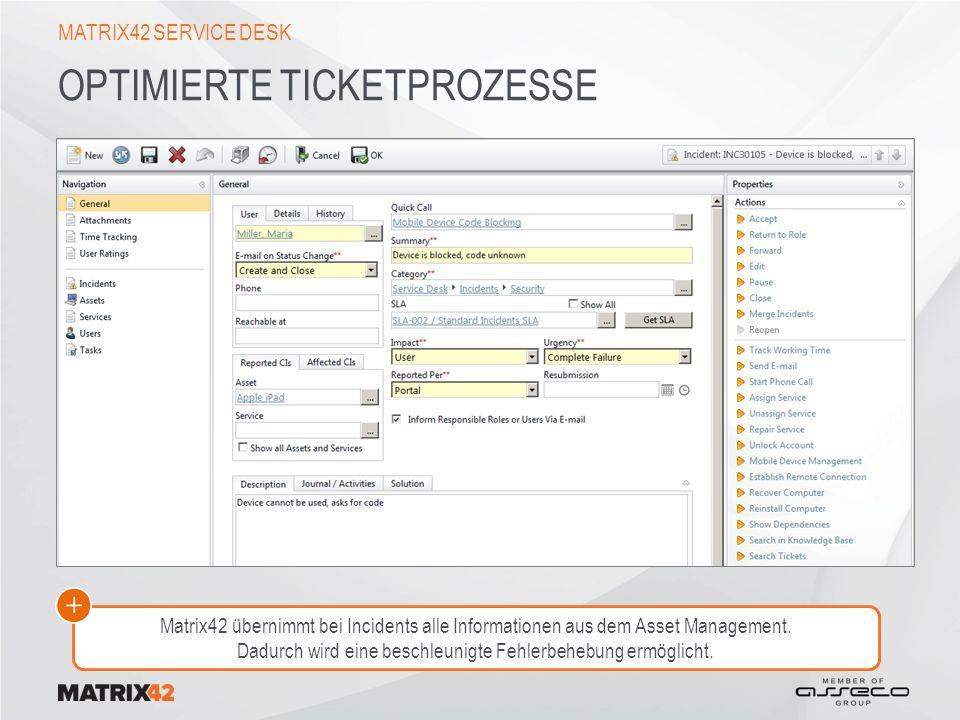 OPTIMIERTE TICKETPROZESSE MATRIX42 SERVICE DESK Matrix42 übernimmt bei Incidents alle Informationen aus dem Asset Management.