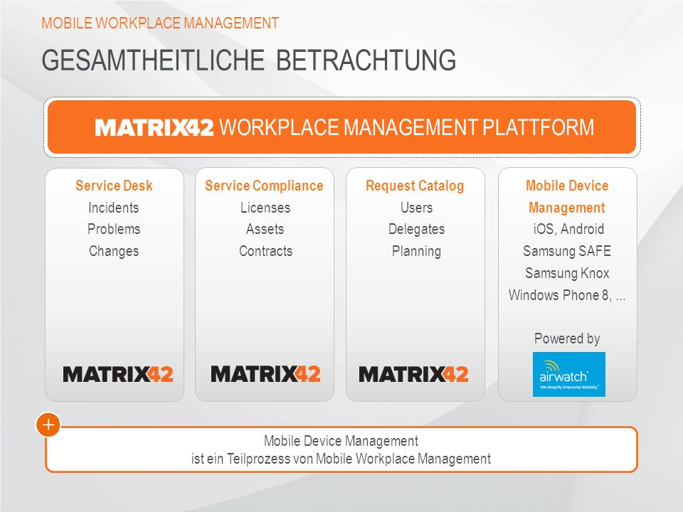 GESAMTHEITLICHE BETRACHTUNG MOBILE WORKPLACE MANAGEMENT Mobile Device Management ist ein Teilprozess von Mobile Workplace Management Service Desk Inci