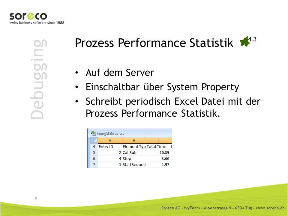 Soreco AG - ivyTeam – Alpenstrasse 9 – 6304 Zug – www.soreco.ch Debugging Prozess Performance Statistik Auf dem Server Einschaltbar über System Proper