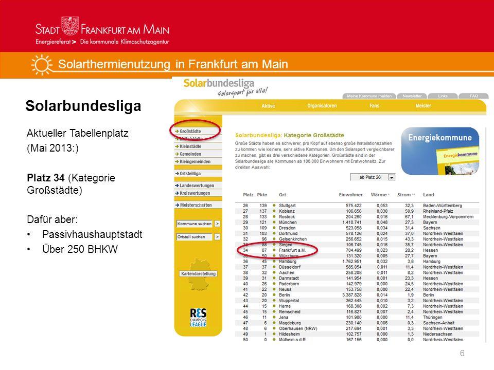 Solarthermienutzung in Frankfurt am Main Solarbundesliga Aktueller Tabellenplatz (Mai 2013:) Platz 34 (Kategorie Großstädte) Dafür aber: Passivhaushau