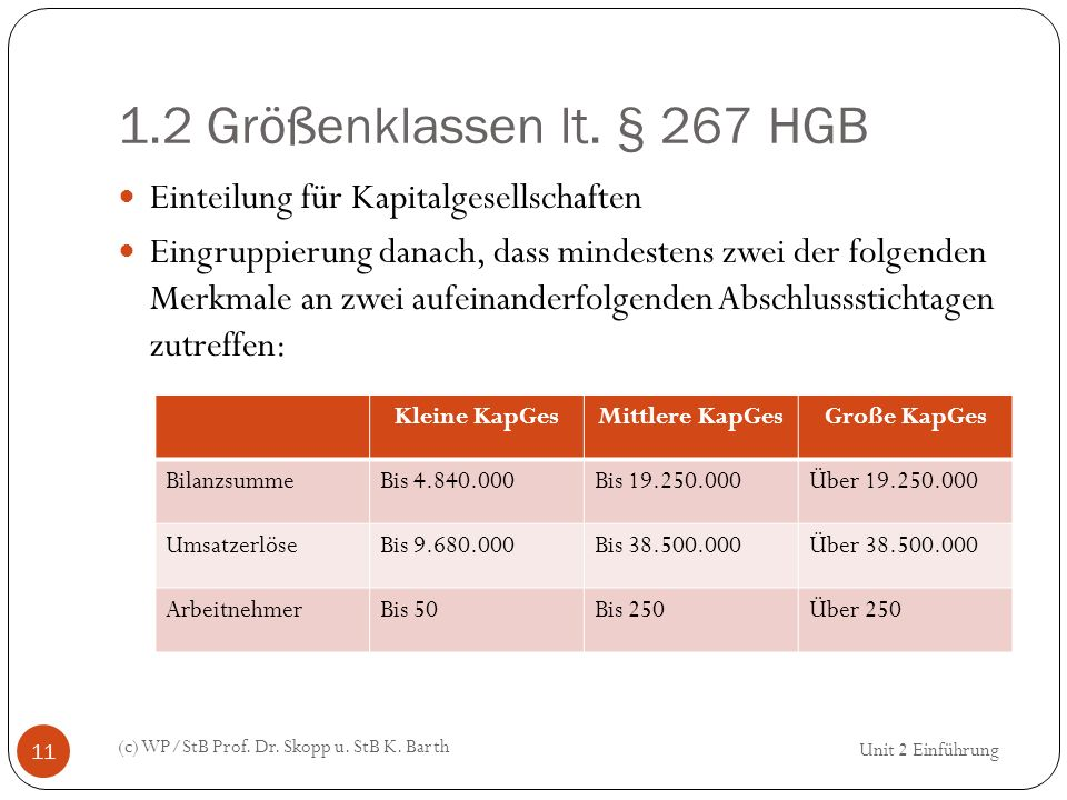 1.2 Größenklassen lt. § 267 HGB (c) WP/StB Prof. Dr. Skopp u. StB K. Barth 11 Einteilung für Kapitalgesellschaften Eingruppierung danach, dass mindest