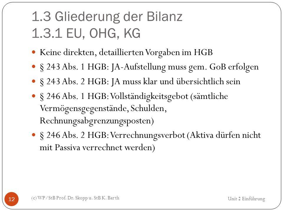1.3 Gliederung der Bilanz 1.3.1 EU, OHG, KG (c) WP/StB Prof. Dr. Skopp u. StB K. Barth 12 Keine direkten, detaillierten Vorgaben im HGB § 243 Abs. 1 H