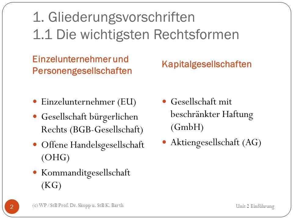 1. Gliederungsvorschriften 1.1 Die wichtigsten Rechtsformen Einzelunternehmer und Personengesellschaften Kapitalgesellschaften (c) WP/StB Prof. Dr. Sk