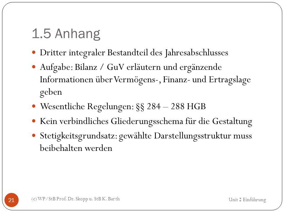 1.5 Anhang (c) WP/StB Prof. Dr. Skopp u. StB K. Barth 21 Dritter integraler Bestandteil des Jahresabschlusses Aufgabe: Bilanz / GuV erläutern und ergä