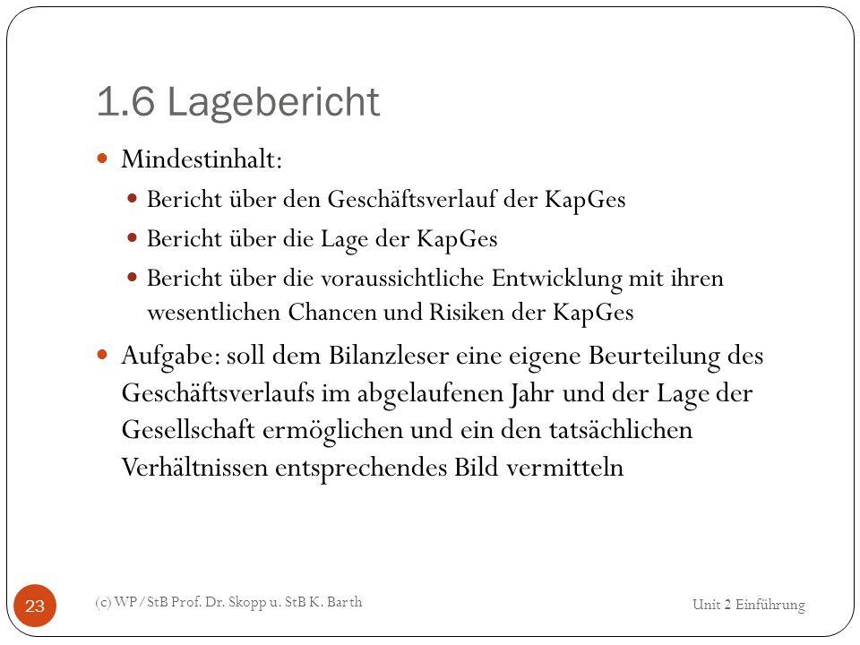 1.6 Lagebericht (c) WP/StB Prof. Dr. Skopp u. StB K. Barth 23 Mindestinhalt: Bericht über den Geschäftsverlauf der KapGes Bericht über die Lage der Ka